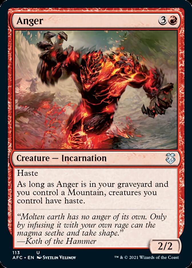 Anger [AFC]