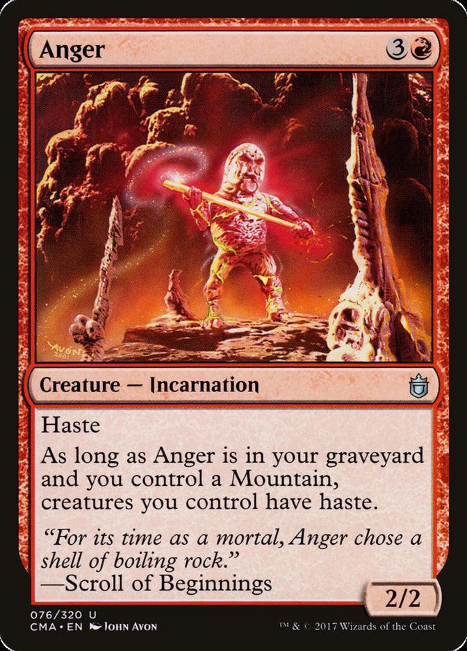 Anger [CMA]