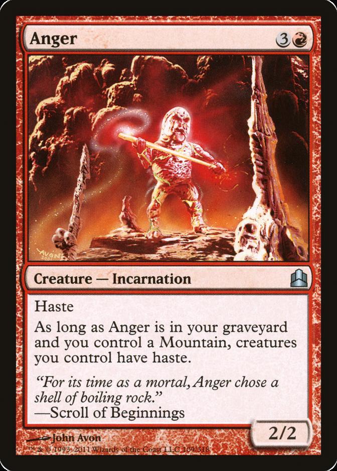 Anger [CMD]