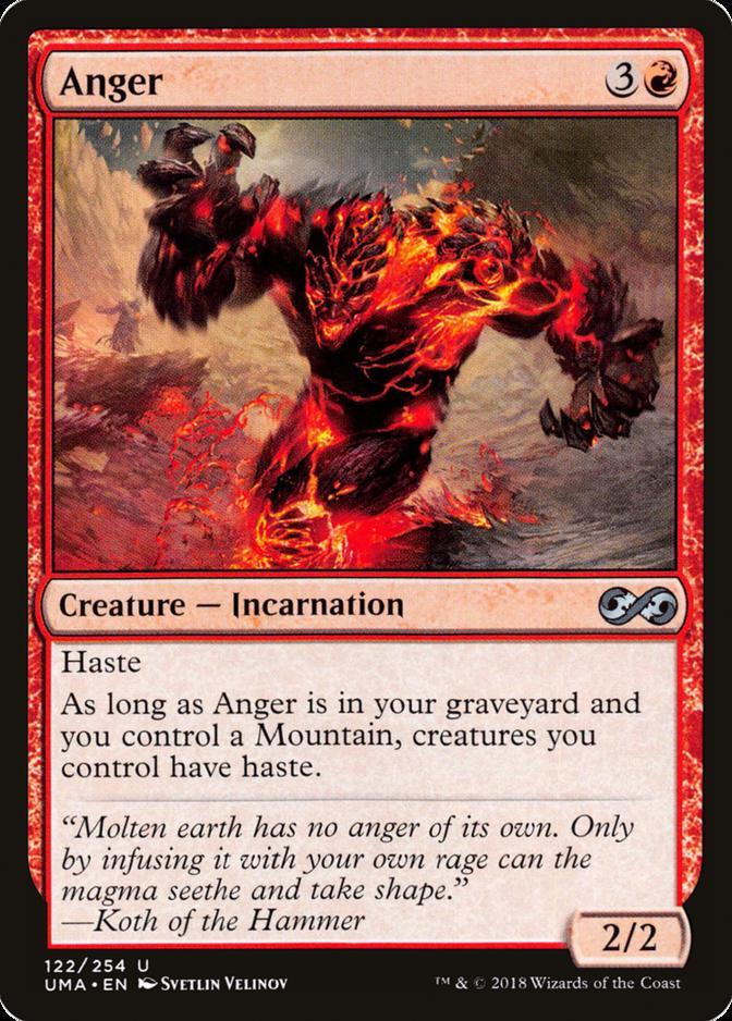 Anger [UMA]