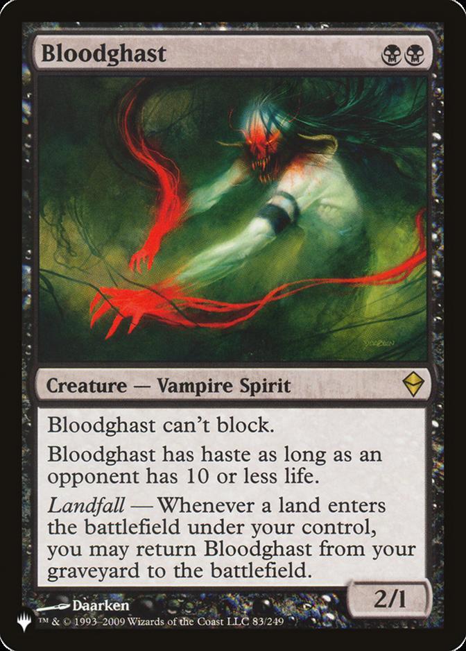 Bloodghast [PLIST]