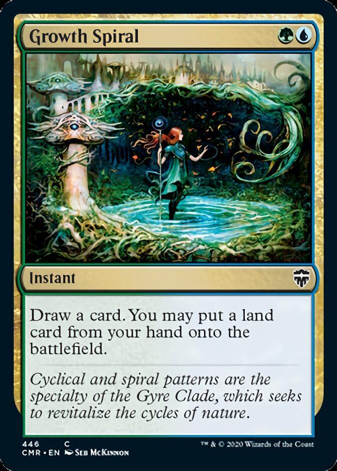 Growth Spiral [CMR]