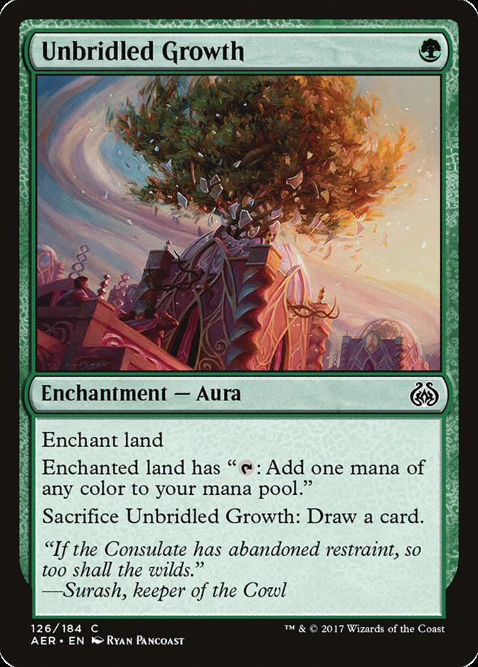 Unbridled Growth [AER]